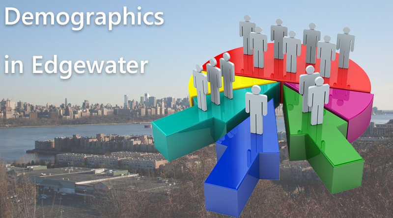 Demographics in Edgewater, NJ